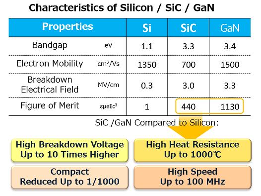 Difference Between Silicon And Glass
