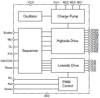 集成电路 电机驱动器集成电路 低压 5相步进电机驱动集成电路 si-7510