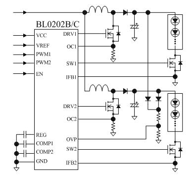 BL0202B    Sanken Electric