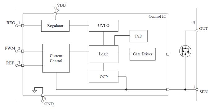 照明系统绝缘电阻测试接线图