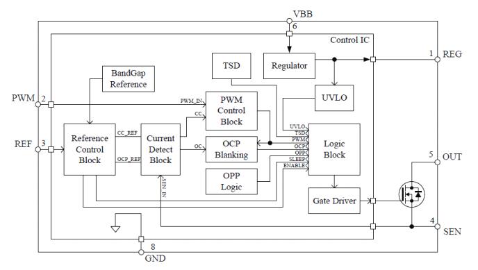 led驱动集成电路/hid驱动集成电路