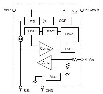 dc/dc转换器集成电路 si-8050s  备注 封装 设计支持 主要规格 功率