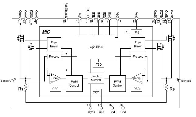 SLA7083MS |Sanken Electric