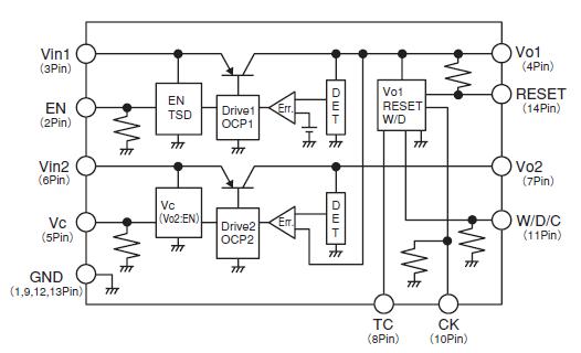 产品系列 车载用产品 线性电压调节集成电路 spf3006  备注 封装 主要