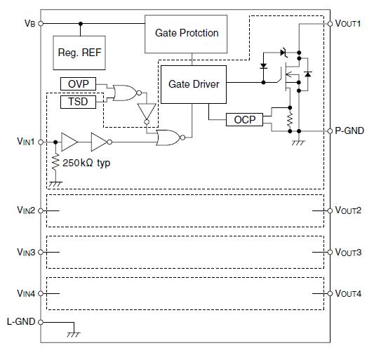功率开关集成电路 spf5002a  概要 lowside功率开关ic   应用 变速器