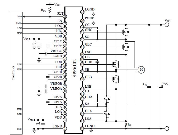 典型电路示例