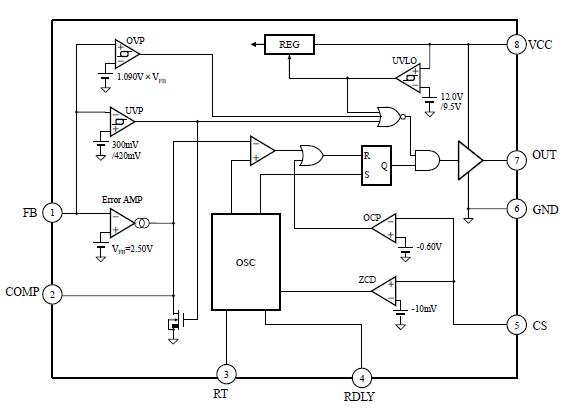 无辅助绕组结构  (采用感应电流检测方式) 待机功耗低  (采用不检测输入电压方式) 最小OFF时间限制功能(防止频率上升) 高精度过电流检测: 0.60 V  5 % 保护功能  过电流保护 (OCP): 逐个脉冲检测  输出过电压保护 (OVP):自动恢复  FB引脚低输入电压保护(FB_UVP):自动恢复  带滞后的过热保护 (TSD):自动恢复