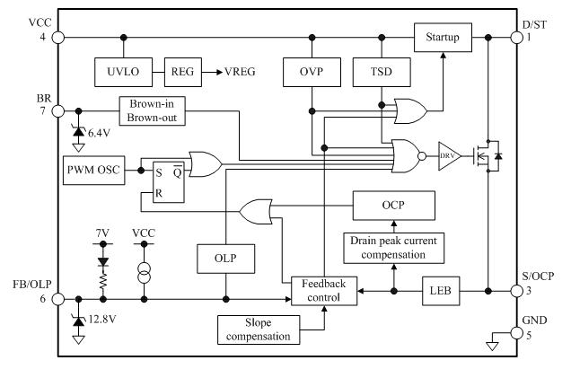 集成电路 电源管理集成电路 ac/dc转换器集成电路 mos内置 str-w6052s