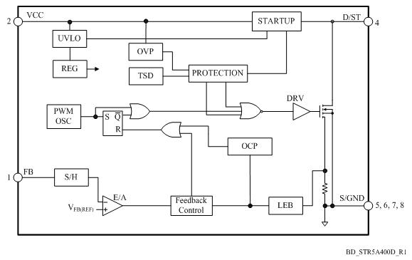 STR5A460系列是将功率 MOSFET 和电流模式型 PWM 控制集成电路置于同一封装中的非绝缘型开关电源功率集成电路。 广泛于用于商用电源输入的降压型变换器,也可对应极性反转的降压变换器。 支持低待机功耗,内置自动待机功能,通常动作时PWM 模式,轻负载时自动切换到 Burst 振荡工作,同时具有丰富的保护功能,可轻松打造构成零件少、性价比高的电源系统。
